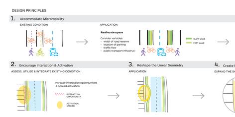 microplaza 01 design principles