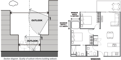 apartment design standards